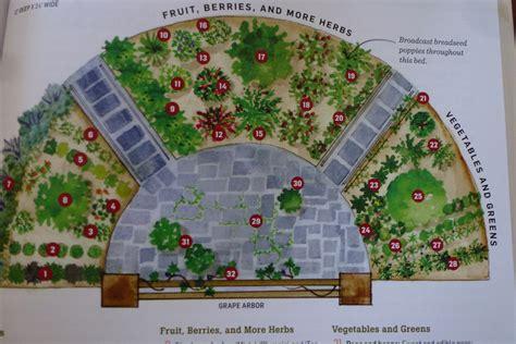 73 Ways To Design Food Gardens Garden Layout Designs