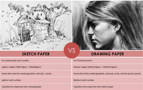 sketchbook vs sketchpad what is the difference between sketch and drawing paper