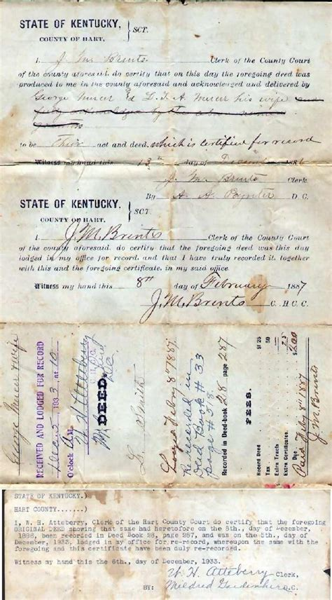 County Ky Court Records Hart County Ky Archives