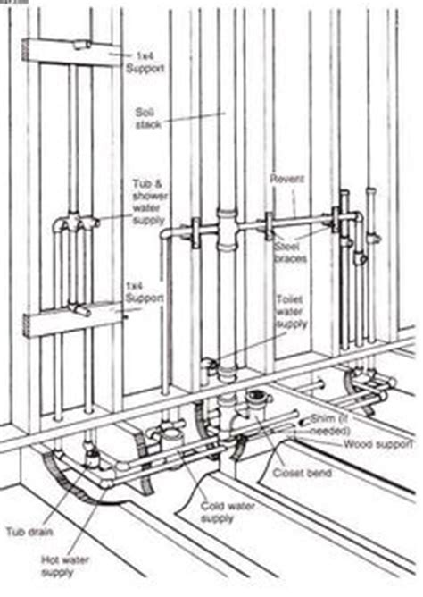 Bathroom Fixture Dimensions Basic Basement Toilet Shower And Sink Plumbing Layout Bathroom Plumbing Supply Drainage