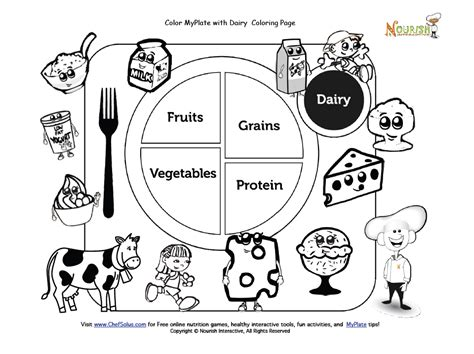 Nutrition Coloring Pages For Kindergarten by Color My Plate Dairy Coloring Page Nutrition Worksheets
