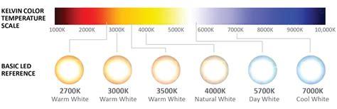soft white color light balancing