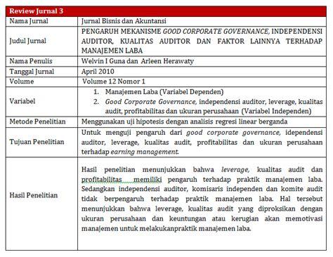 Corporate Social Responsibility Transformasi Konsep Dwi Kartini dwi risanti