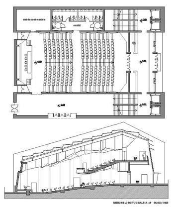 image result for rectangular auditorium 9 best auditorium images on pinterest