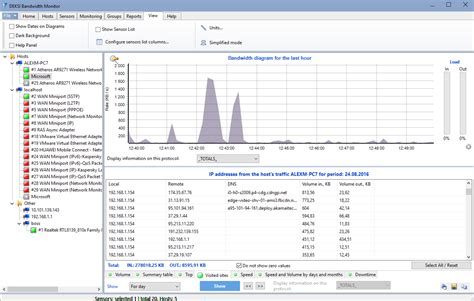 monitoring software bandwidth monitoring software manage your network traffic