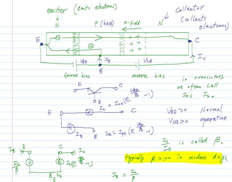 fungsi transistor a1046 bipolar transistor modes of operation 28 images why can t two series connected diodes act as