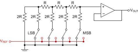 dac resistor ladder dac essentials the resistor ladder analog wire blogs ti e2e community