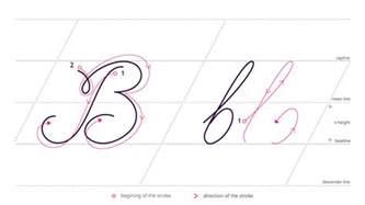 how do you write b in cursive boxfirepress