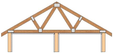 Galerry wood purlins