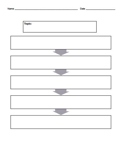 flow chart template free download create edit fill and