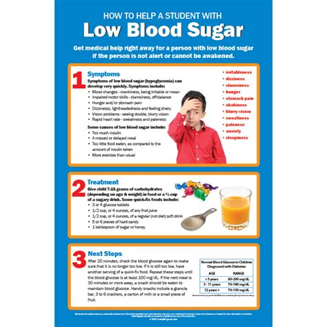 printable hypoglycemia poster diabetes how to help a student with low blood sugar