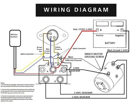 great wiring diagram for 8n ford starter solenoid wiring