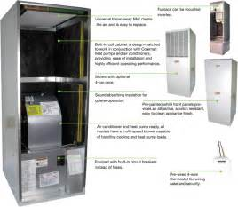 coleman mobile home furnace coleman furnaces mobile home furnace supply your