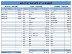 home budget spreadsheet monthly household budget worksheet calendar template 2016