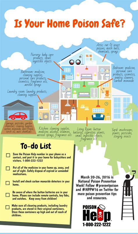 control your house national poison prevention week