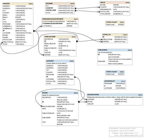 draw database schema draw database schema best free home design