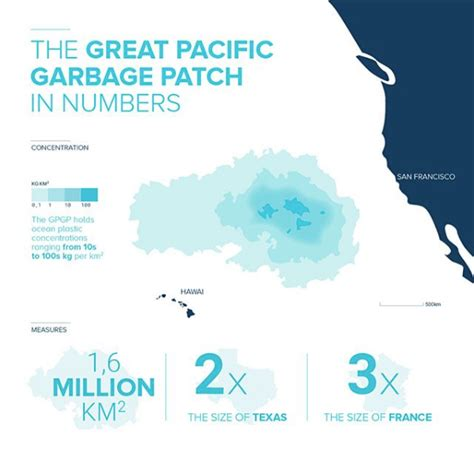 environmental boat cleaner the ocean cleanup has begun first ever ocean plastic