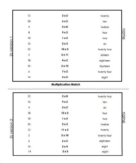 vertical multiplication printable worksheets sle vertical multiplication facts worksheet 8