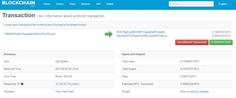 bitcoin unconfirmed transaction unconfirmed transaction bitcoin reddit satoshi bitcoin