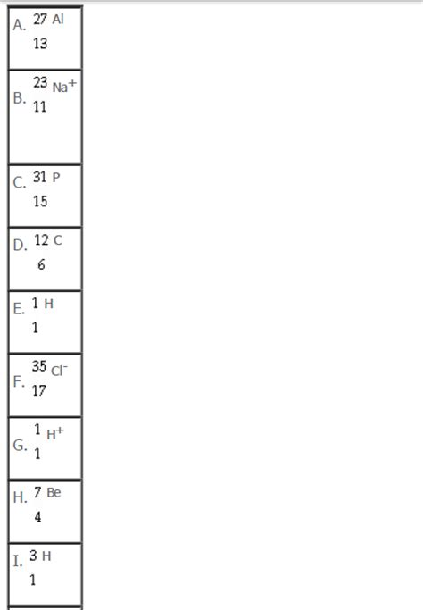 Equal In Number To The Number Of Protons by Solved Has A Mass Number Equal To 27 Has Ten Electrons Ha