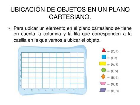sesion de aprendizaje plano cartesiano 5 a youtube mejor el plano cartesiano
