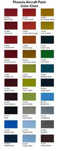 car paint colour charts 2017 2018 best cars reviews