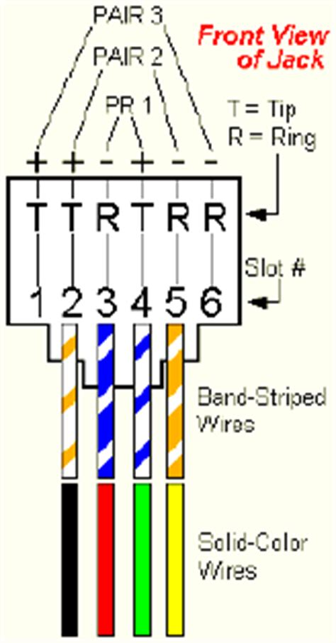 rj 11 4 pair phone wiring color codes and diagram