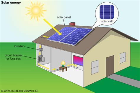 solar energy britannica homework help