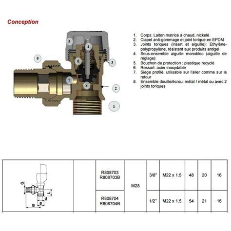 Robinet Thermostatique Comap by Robinet Thermostatique 233 Querre M 226 Le Comap Senso