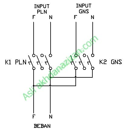 rangkaian kontrol panel ats genset sederhana