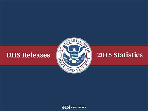 Mba Homeland Security by Results Page Ecpi
