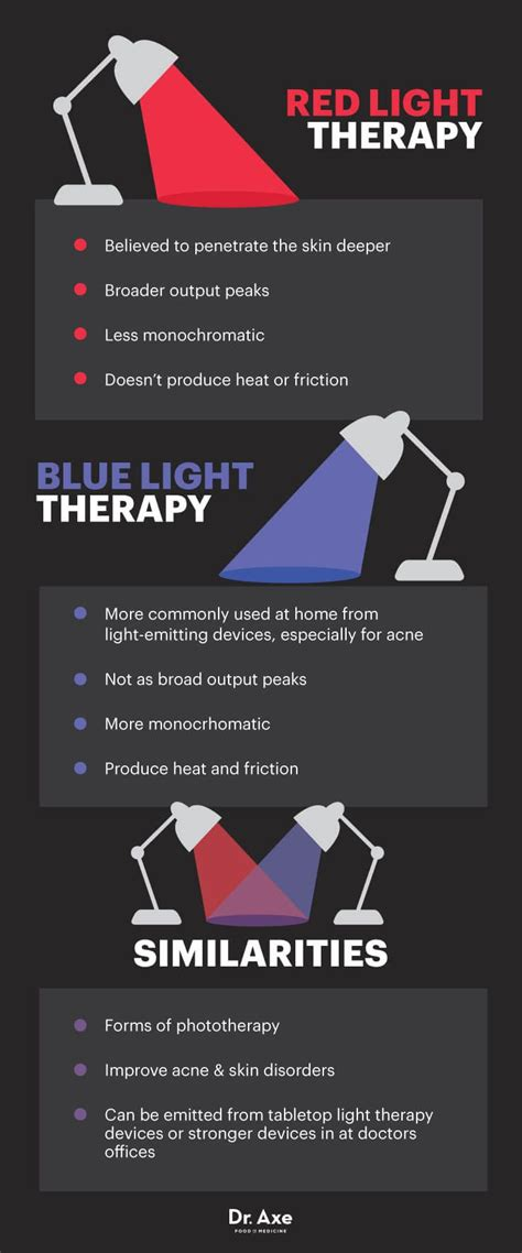 best light therapy lights best 25 red light therapy ideas on pinterest light