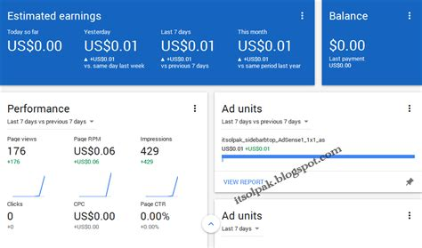 blogger earnings adsense approvel on blogger blog with proof itsolpak