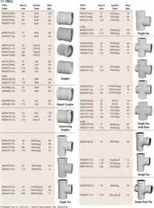 Plumbing Catalogue by Swr Pipe Fittings Swr Pipe Fittings Supplier Swr Pipes
