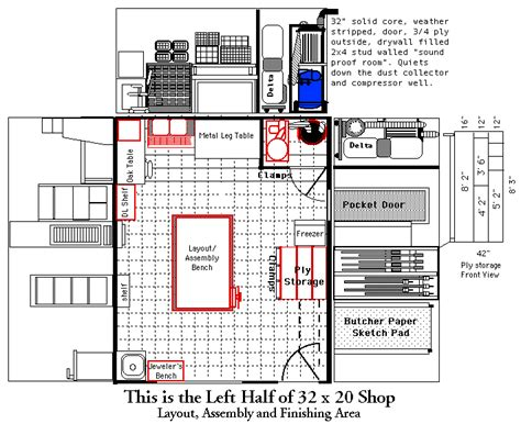 html layout side by side shop left side layout