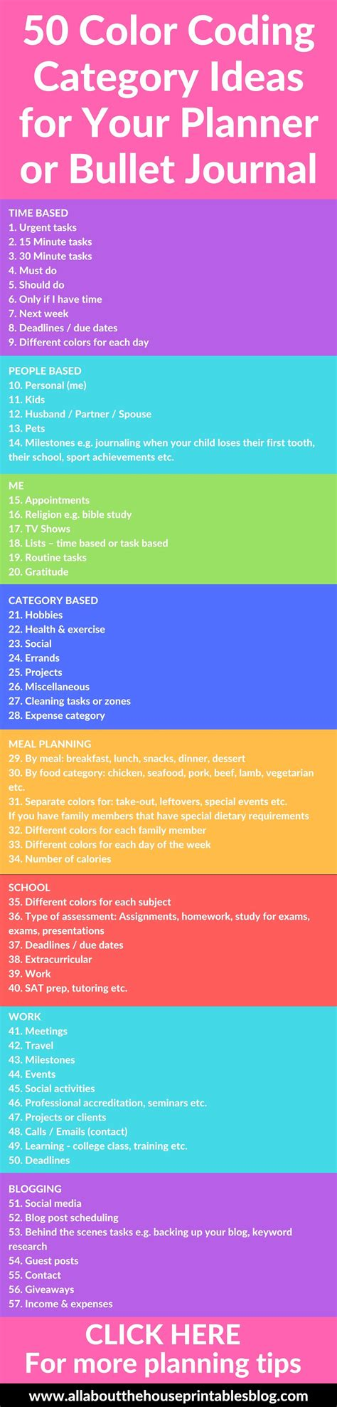color coding planner 50 category ideas for color coding your planner bujo