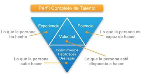 el talento la nueva guerra corporativa estrategias para atraer formar y retener el talento en tu organizaciã n edition books desarrollo talento humano como factor clave para el