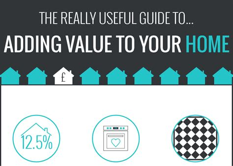 the really useful guide to adding value to your home