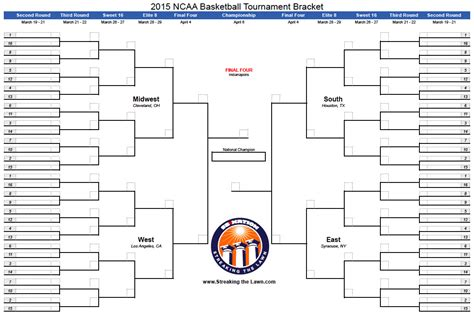 blank march madness bracket template ncaa bracket 2015 your printable march madness