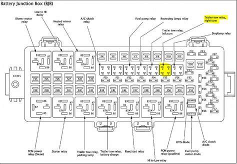 fuse panel wiring diagram wiring diagram