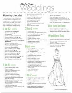 Searched term wedding planning checklist pdf