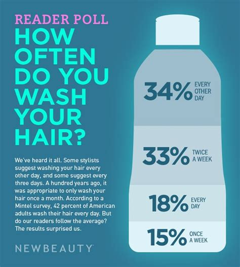 how to wash your hair in the infographic how often you wash your hair dailybeauty