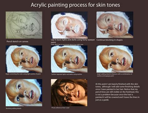 acrylic paint skin color ink warrior painting skin tones using acrylic paint