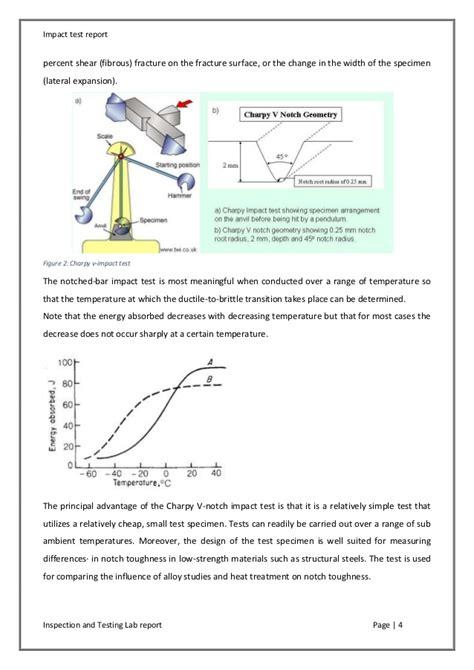 impact test impact test