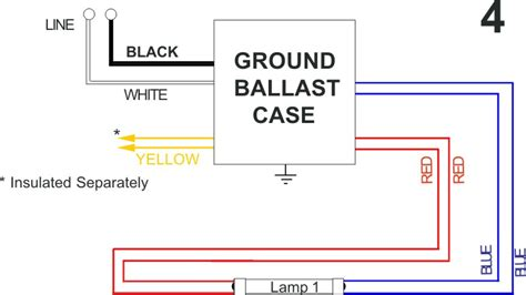 electronic ballast t8 ls 120 277v allanson ballast wiring diagram 31 wiring diagram images