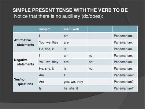 Simple And Easy Basic Grammar Diskon grammar simple present tense