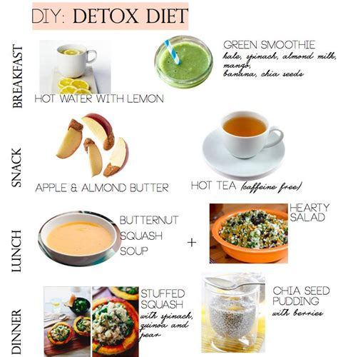 Detox Menu Ideas by Easy Diy Detox Cut Dairy Sugar Fish