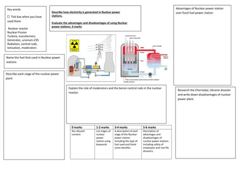 section 25 1 nuclear radiation worksheet answers gcse physics extended writing revision lesson qwc by