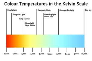 color temp chart 12 volt led replacement bulbs there are many choices for