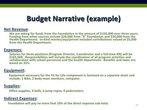 narrative budget template narrative budget template budget template free